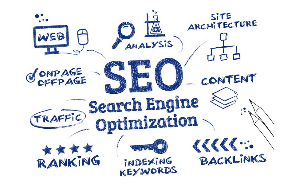 Overview of what to look for in an SEO company